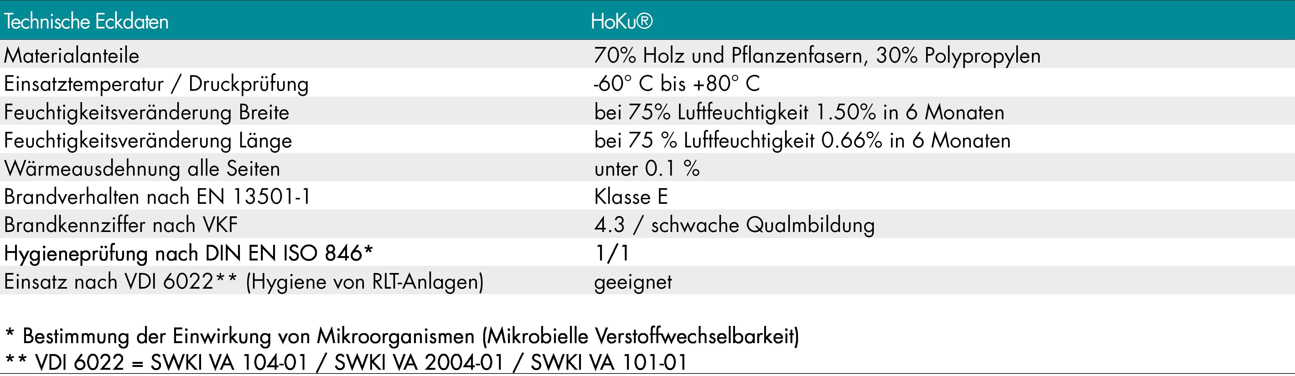 HOKU® Filterrahmen