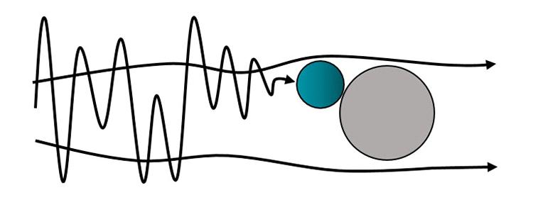 Filtertechnik Diffusionseffekt